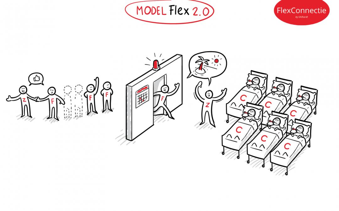 Flex 2.0!